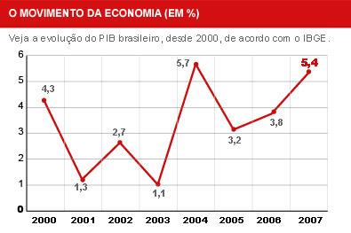 http://g1.globo.com/Noticias/Economia_Negocios/foto/0,,13945041,00.jpg