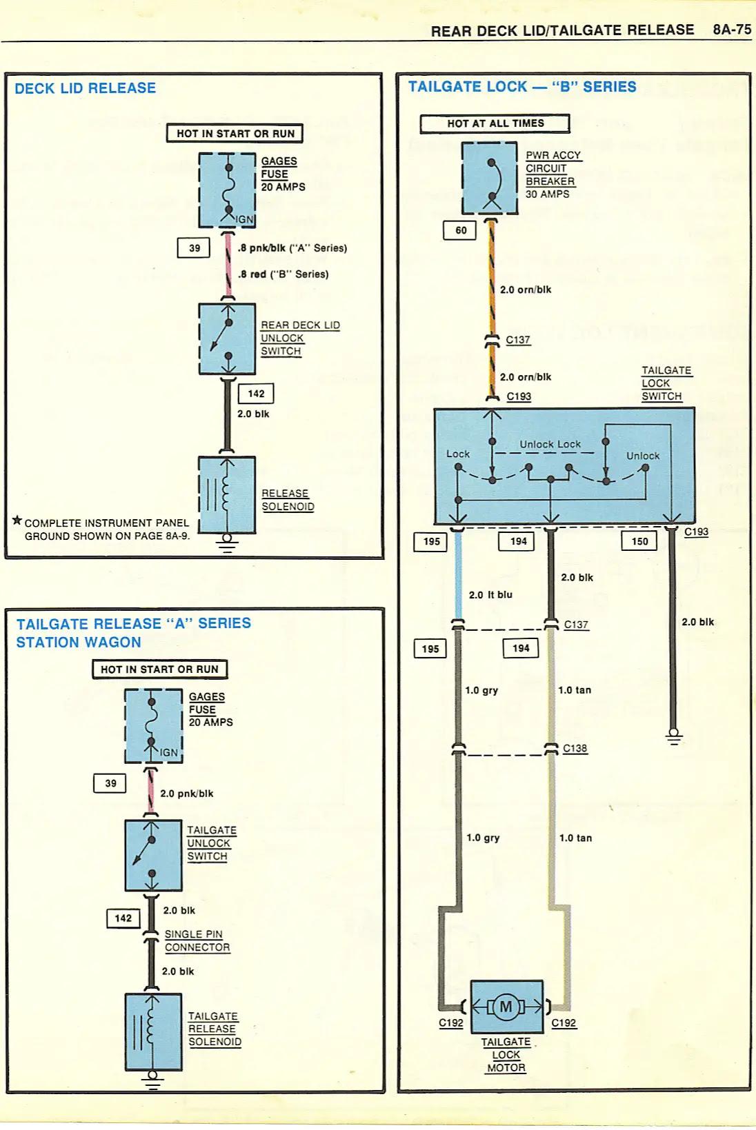 Diagram 78 El Camino Wiring Diagram Wiring Diagram Full Version Hd Quality Wiring Diagram Lsat Diagram Discoclassic It