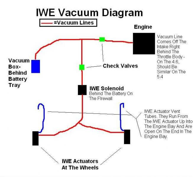 Diagram 2009 F 150 Vacuum Diagram Full Version Hd Quality Vacuum Diagram Eindiagram Media90 It
