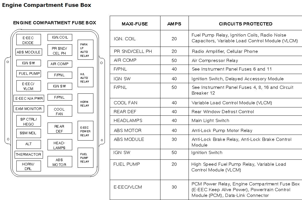1996 Lincoln Mark Viii Fuse Box Diagram Wiring Diagram Schema Attract Track A Attract Track A Atmosphereconcept It