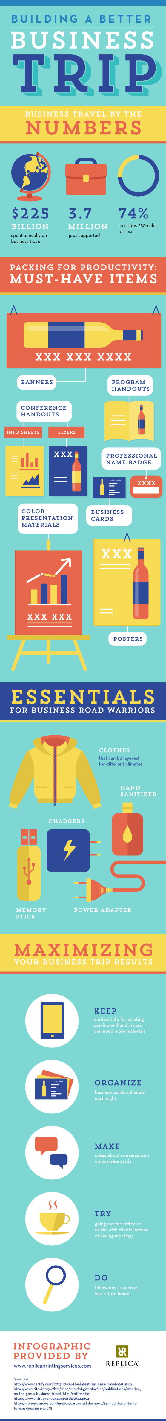 Infographic: Building a Better Business Trip