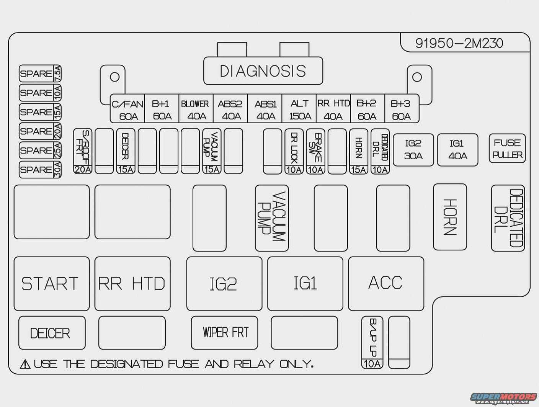31b429 2006 Hyundai Elantra Fuse Diagram Wiring Diagram Library