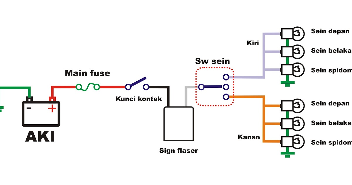 Rutpo auto repair wiring diagram sistem starter asfbconference2016 Choice Image