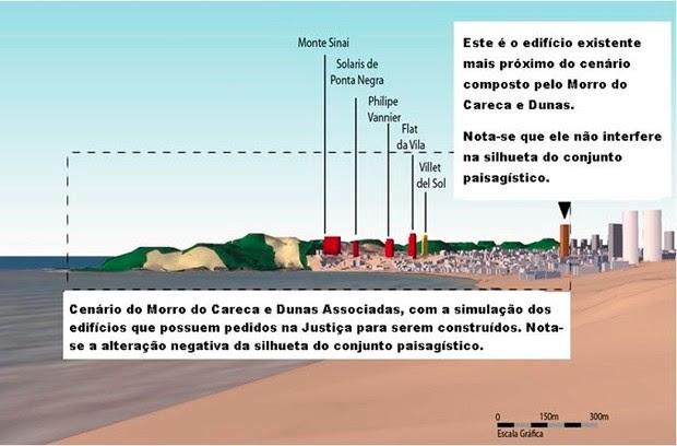 Imagem virtual simula edifícios que possuem pedidos de construção nas proximidades do Morro do Careca  (Foto: Divugação/MP-RN)