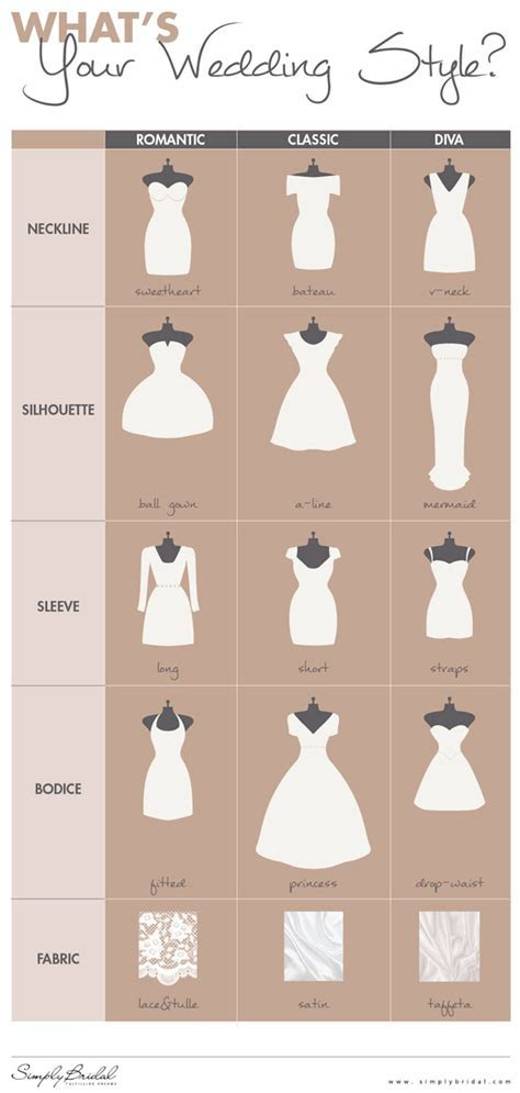 Best style wedding dress for body type   All women dresses
