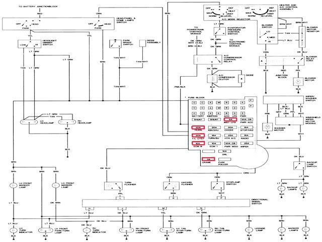 Chevy S10 Blazer Wiring Diagram