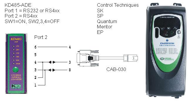 usb 2.0 pinout, usb pinout diagram, micro usb wiring diagram, usb 2.0 dimensions, usb pin diagram, usb wire color diagram, usb connections diagram, usb plug wiring diagram, usb wire diagram and function, usb 3 pinout, usb port wiring-diagram, usb cable diagram, usb otg wiring diagram, usb to ethernet wiring diagram, usb motherboard wiring-diagram, usb hub wiring diagram, mini usb wiring diagram, usb cable pinout, usb female pinout, on usb 2 0 rj45 wiring diagram