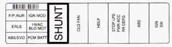 Oldsmobile Achieva 1997 1998 Fuse Box Diagram Auto Genius