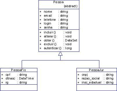 Gerar Diagrama De Classe A Partir Do Codigo C - Várias Classes