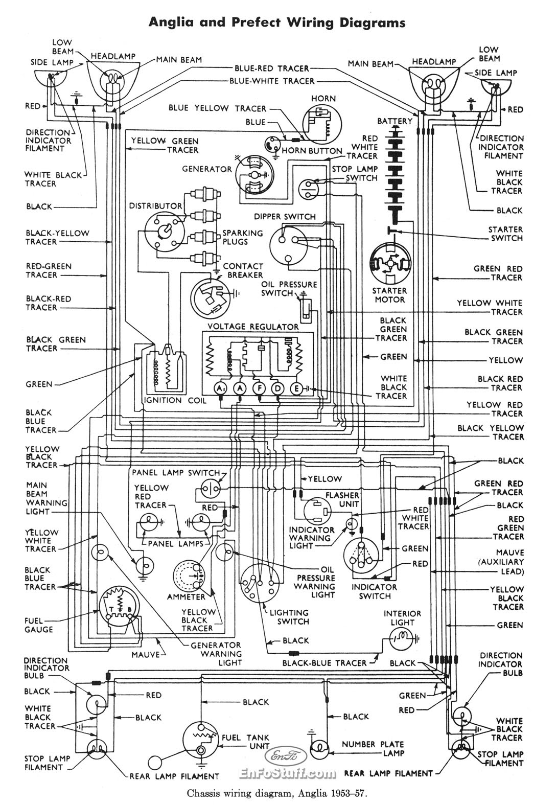 1953 Ford Car Wiring Diagram Free Picture Wiring Diagram Instruct Instruct Cfcarsnoleggio It