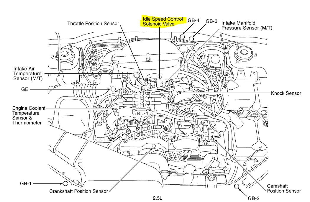 Diagram 2010 Subaru Outback Engine Diagram Full Version Hd Quality Engine Diagram Diagramstane Ecoldo It