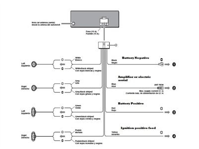 sony cd player wiring diagram 30 sony car stereo wiring diagram wiring diagram list  30 sony car stereo wiring diagram