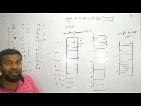 A/L ICT tamil Revision Video Tutorial - Unit 05 (OS) Series- 5