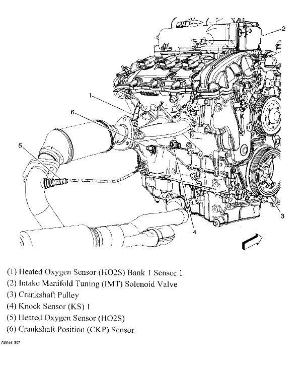 Gmc Acadium Engine Diagram - Wiring Diagram