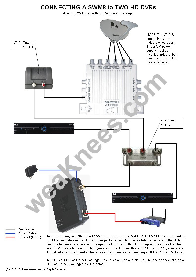 Directv Home Wiring Diagram - Home Wiring Diagram   Whole Home Dvr Wiring Diagram For Dtv Setup With Client      Home Wiring Diagram
