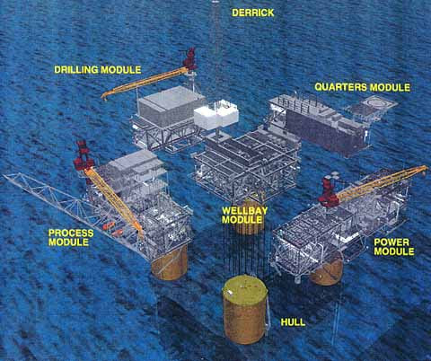 5-mars4 Offshore Rig