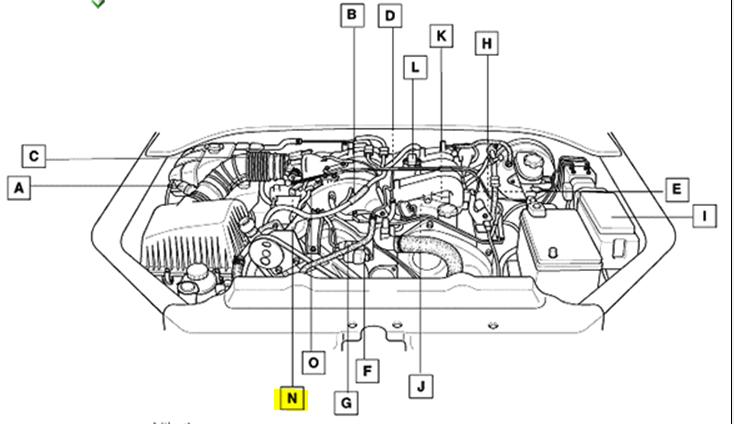 Wiring Diagram  27 2006 Kia Sorento Engine Diagram