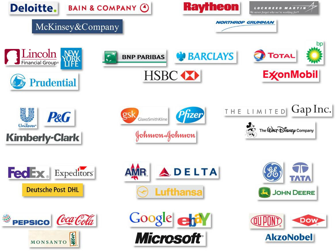 Conglomerate Business Used At Leading Companies