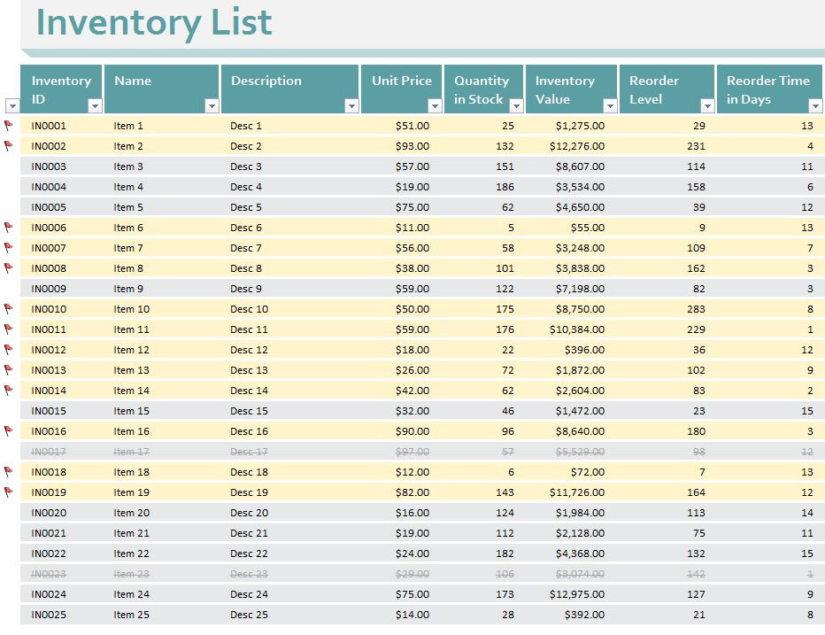 Small Business Inventory Control