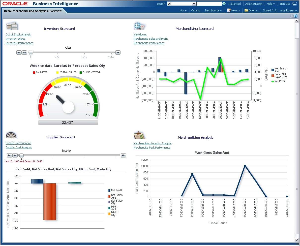 Daily Sales Report Dashboard | Daily Agenda Calendar