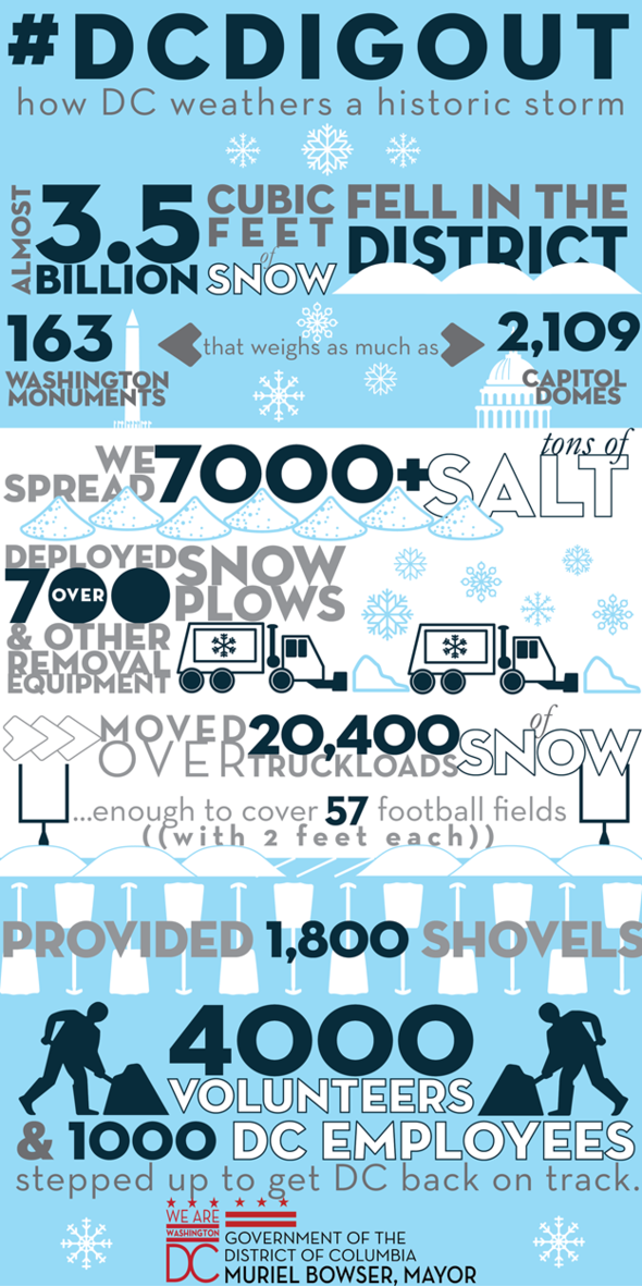 Snow Graphic
