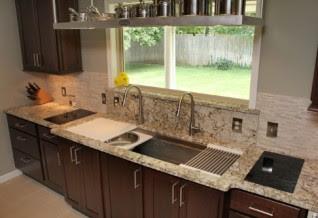 Modenus blog about kitchen design and kitchen design products ...