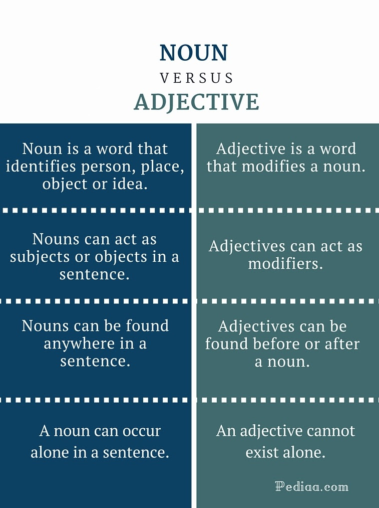 how to make abstract nouns from adjectives