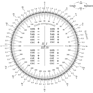 Radiante - Wikiwand