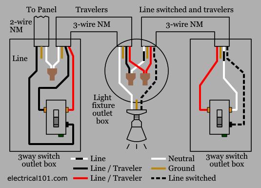 3 Way Valve Wiring Diagram