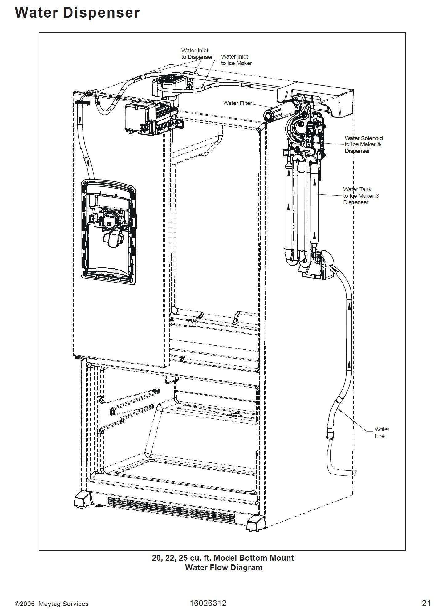 Frigidaire Refrigerator Water Line Diagram
