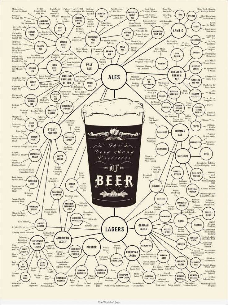 The 19th Hole World Beer Guide