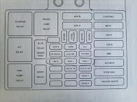 1996 Gmc Suburban Fuse Box Diagrams