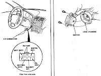 1992 Honda Civic Wiring Diagram
