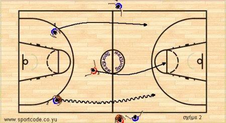 defensive_transition_17b.jpg