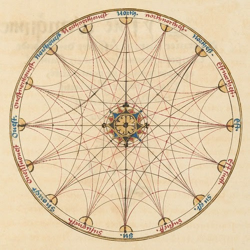 Fine, Oronce, 1494-1555. Le sphere du monde