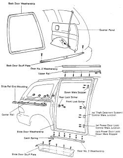 Il meglio di potere power window switch repair cost camry for 1999 toyota camry window problems