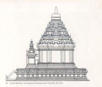 Sketsa Gambar Candi Prambanan Republika Rss