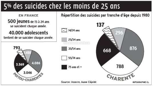 Infographie CL