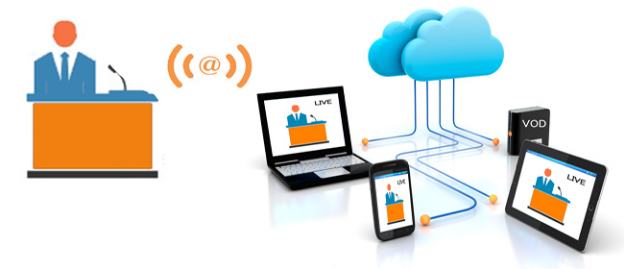 Web Casting - The Future of Online Education