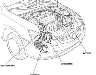 2011 Honda Accord V6 Serpentine Belt Diagram View All Honda Car Models Types