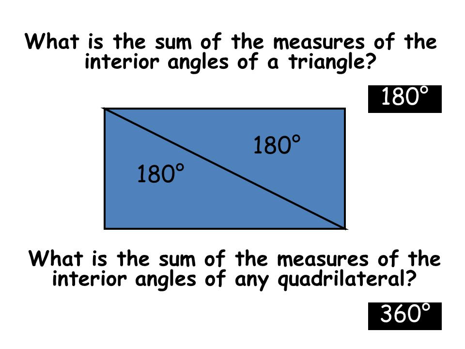 What+is+the+sum+of+the+measures+of+the+interior+angles+of+a+triangle