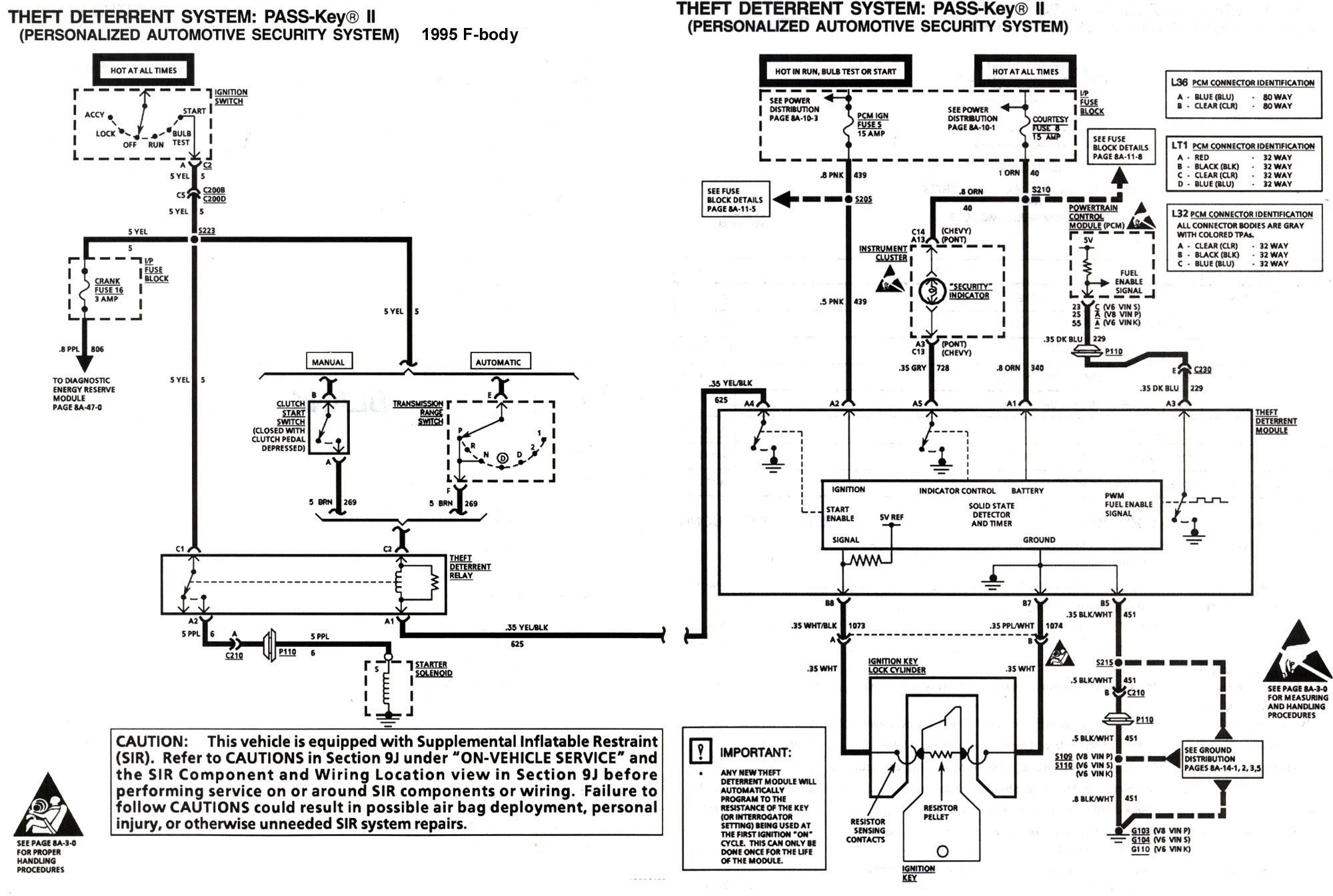 V8 Vortec Engine Diagram
