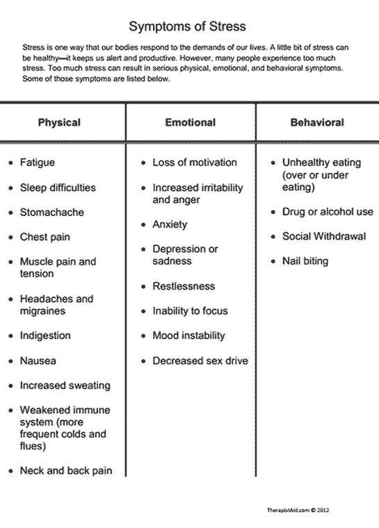 Symptoms of Stress - JobLoving.com | Your Number One ...