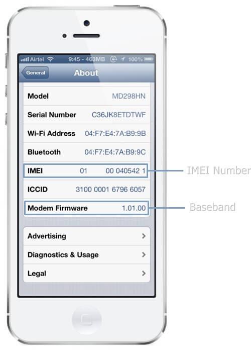 iphone 5 baseband número IMEI
