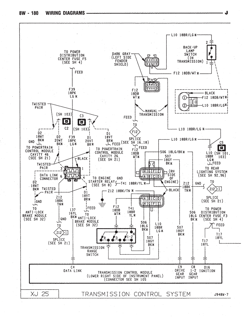 1994 Jeep Cherokee Headlight Wiring Diagram Free Picture ...