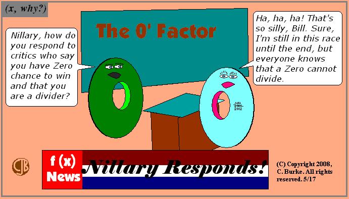 ofactor06