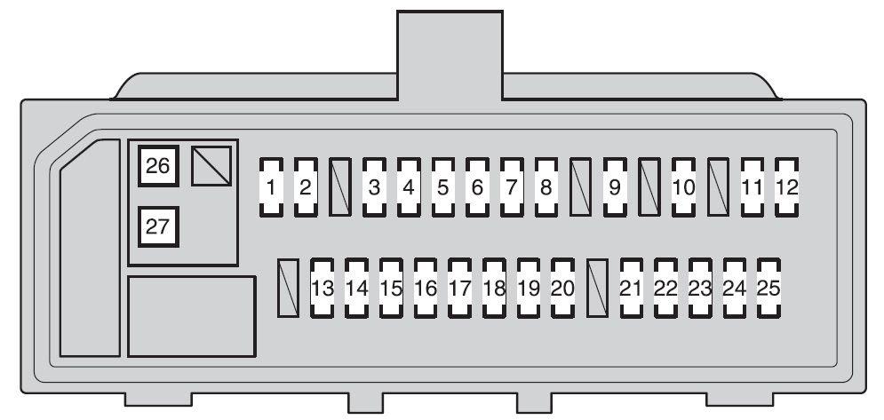 Seat Leon Mk2 Fuse Box Diagram