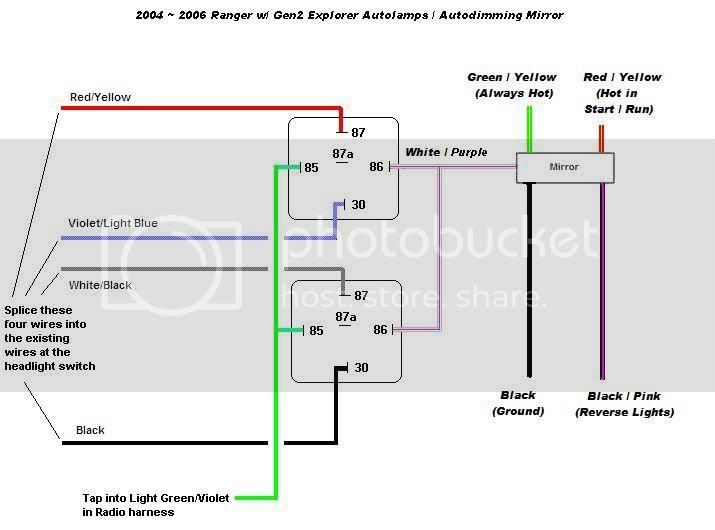 1986 Ford Ranger Cooling Fan Wiring Diagram All 2004 Volvo Xc90 Fuse Diagrams Basic Wiring Yadarimu Jeanjaures37 Fr