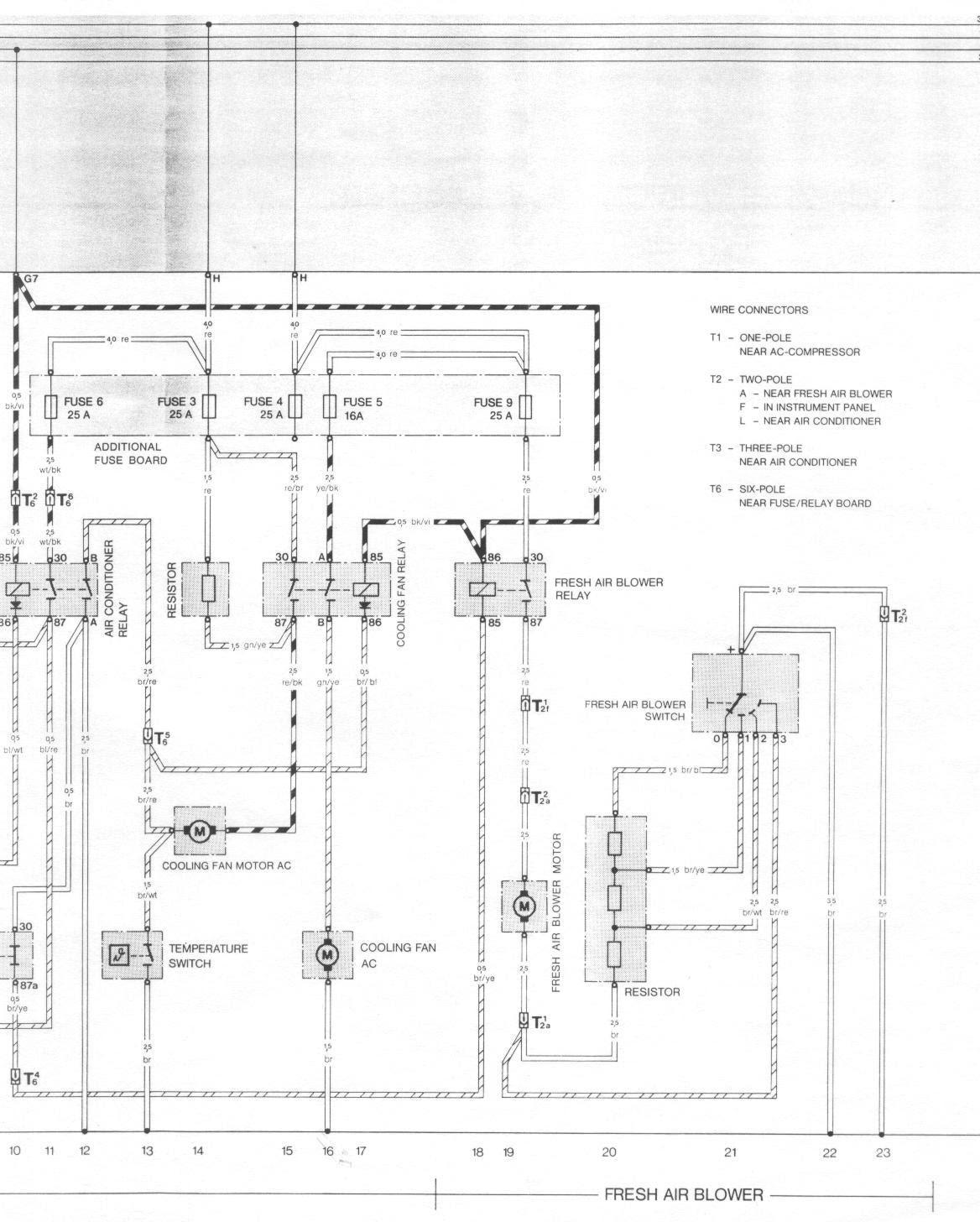 Porsche 944 Fuse Box Problem