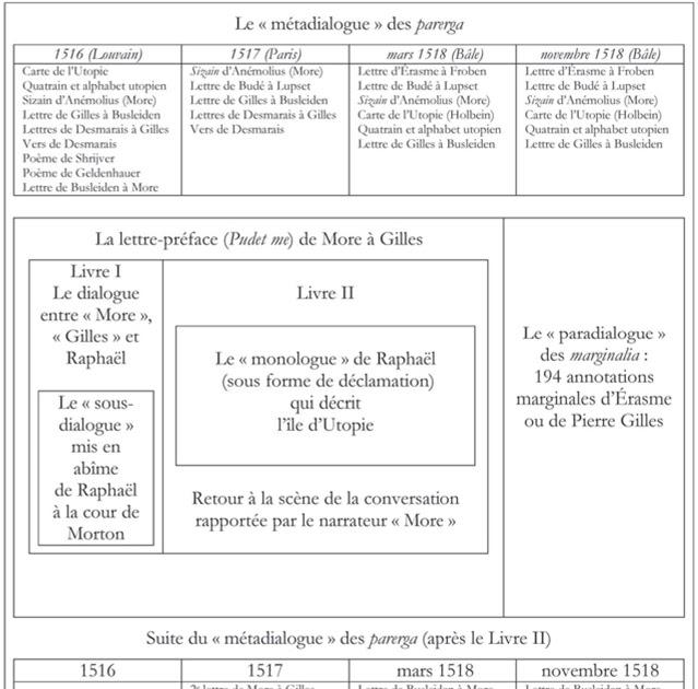 Modele De Lettre Pour Disjoindre Un Compte Joint - Exemple de Lettre